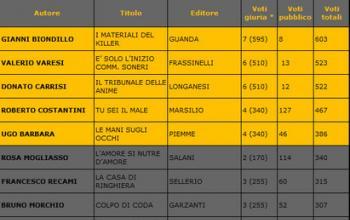 Premio Scerbanenco 2011. I 5 finalisti